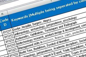rank for multiple keywords